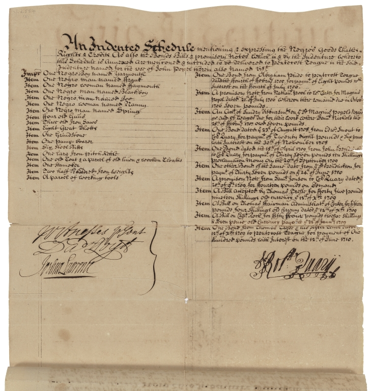 Handwritten document with two columns and signatures on the bottom; the lefthand column lists names of people as items